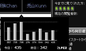 10.04.13 不吉な数字w
