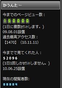 10.11.22 150kページビュー?