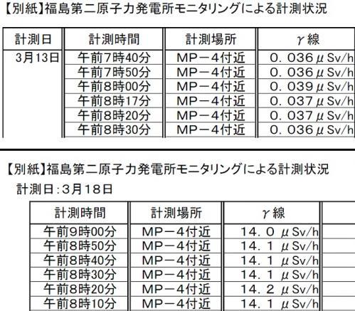 11.03.18 γ線