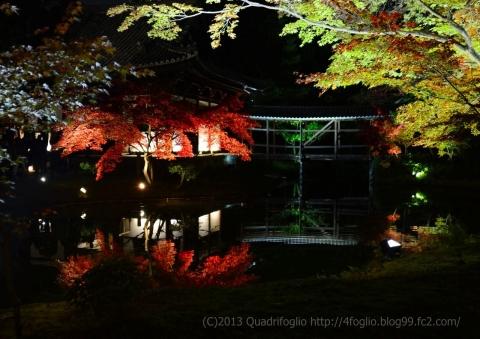 2013年 秋・京都