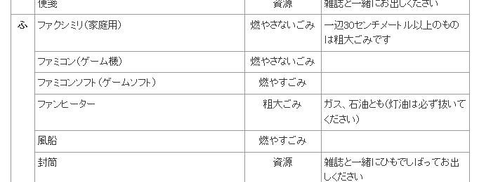 は行 江戸川区ホームページ