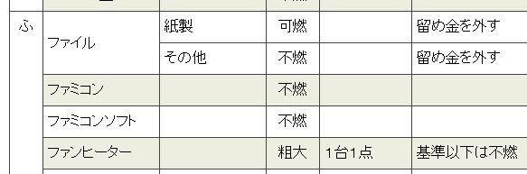 鎌ケ谷市役所【くらしのガイド:ごみ分別一覧表(は行)】