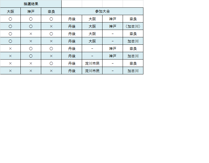 20130530161640207.png