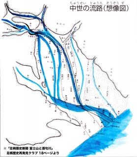「足柄歴史新聞 富士山と酒匂川」中世の流路