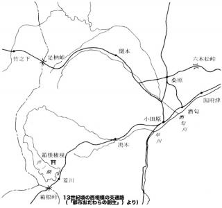 「都市小田原の創生」13世紀頃の西相模の交通路