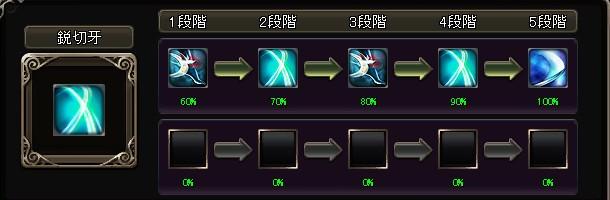 剣闘士チャンス2