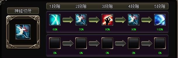 剣闘士チャンス3