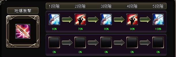 剣闘士チャンス4