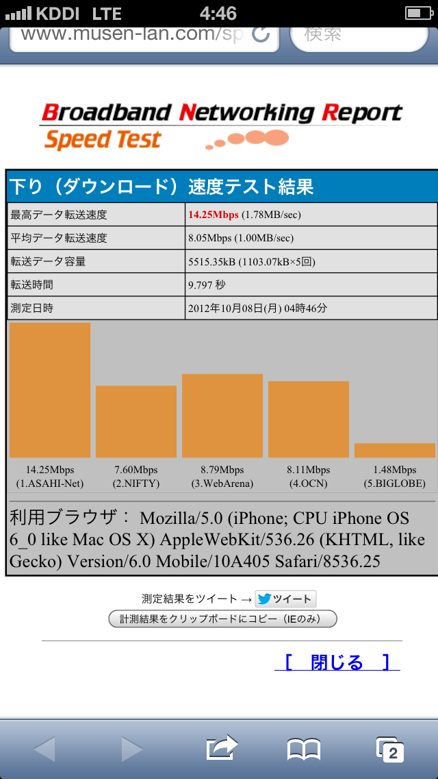 LTE2012101.png