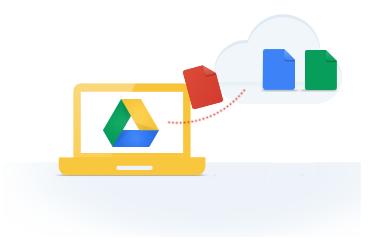 Google Driveイメージ図