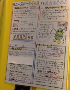 渋谷ハニーバー新聞