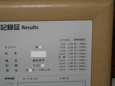 長野M記録証