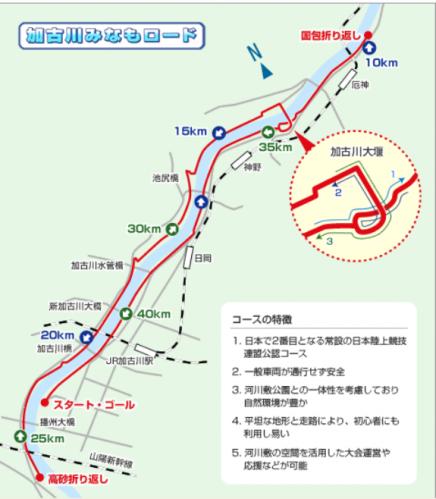 加古川コース