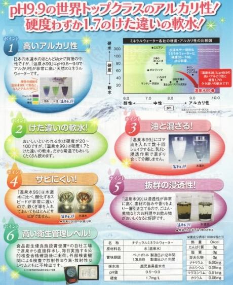 モンドセレクション最高金賞受賞の「温泉水99」お試しセット!