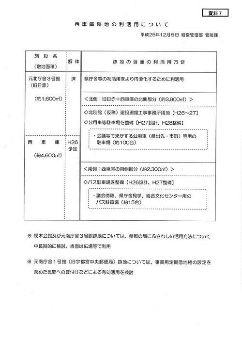 栃木県議会≪県政経営委員会≫開催される!⑧