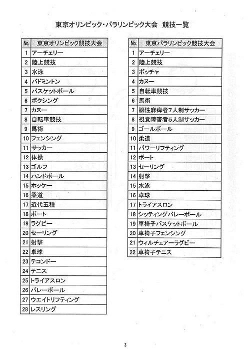 栃木県議会≪県政経営委員会≫開催される!⑫