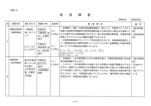 栃木県議会<県土整備委員会>現地調査!宇都宮市20