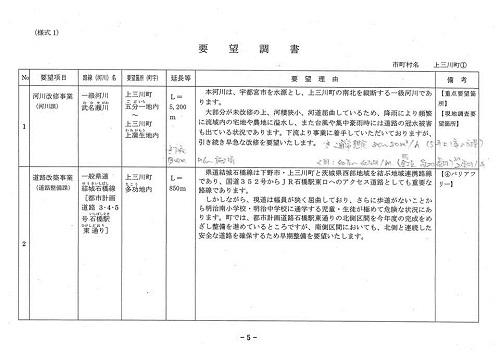 栃木県議会<県土整備委員会>現地調査!上三川町⑧