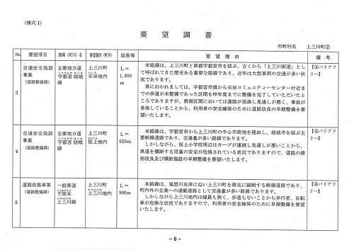 栃木県議会<県土整備委員会>現地調査!上三川町⑨