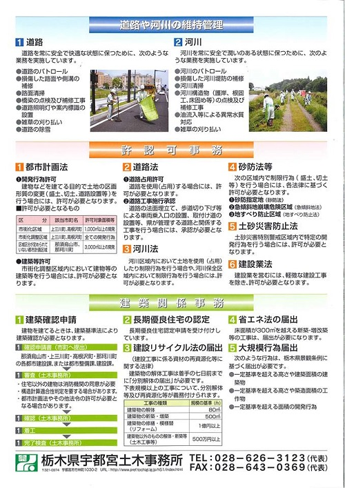 栃木県議会<県土整備委員会>現地調査!上三川町⑬