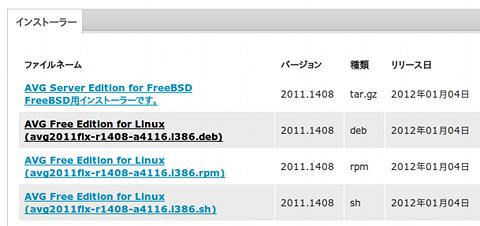 AVG Anti-Virus Free Edition for Linux Ubuntu ウイルススキャン debパッケージ ダウンロード