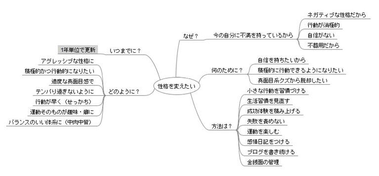 seikaku_kaizen_map_20141123235058dcf.jpg